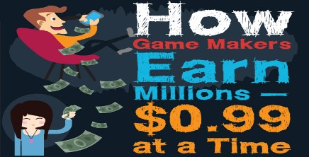 How Game Makers Earn Millions